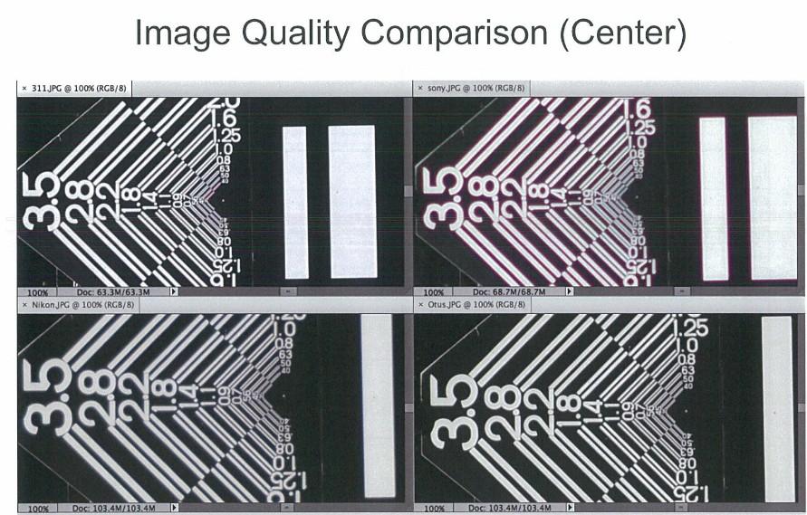 Confronto Sigma 50mm f/1.4 DG HSM Art (Centro lente)