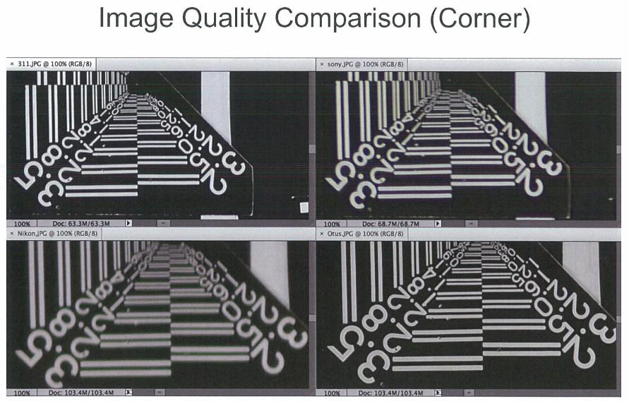 Confronto Sigma 50mm f/1.4 DG HSM Art (Bordi lente)