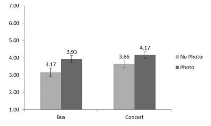 La classifica che confronta i dati per due degli esperimenti