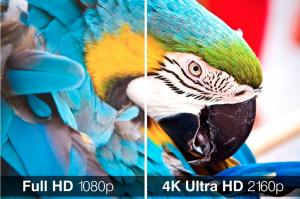 Differenza all'ingrandimento di un'immagine Full HD e in 4K